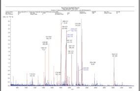 mass-spectrometry